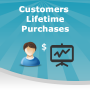 Customer Lifetime Value & Total Purchases