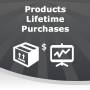 Product lifetime sales and total purchases inside products dashboard